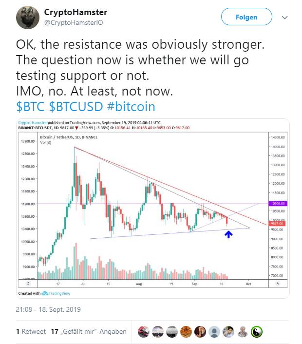 bitcoin profit jetzt überprüfen bitcoin handelsunternehmen aktie