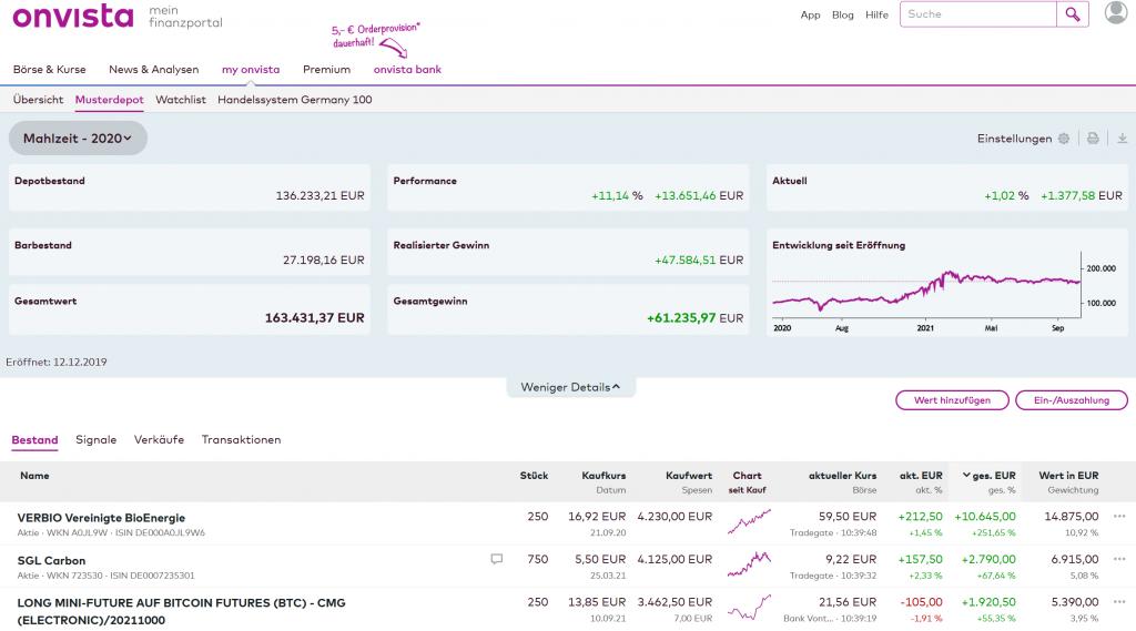 Screenshot, Chart oder sonstiges Schmuckbild
